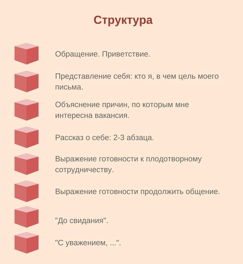 структура сопроводительного письма для резюме